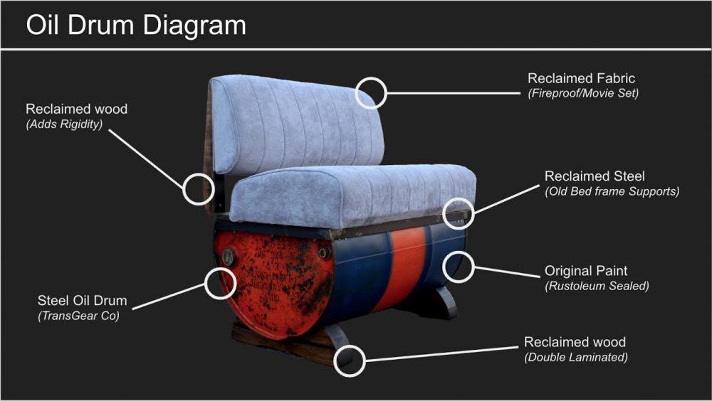Reclaimed Material in Industrial Design